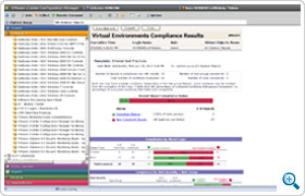 Continuous Compliance with Out-of-the-Box Toolkits