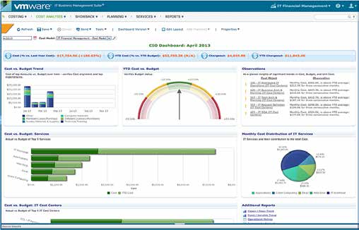 VMware vRealize Businesss (formerly IT Business Management Suite ...