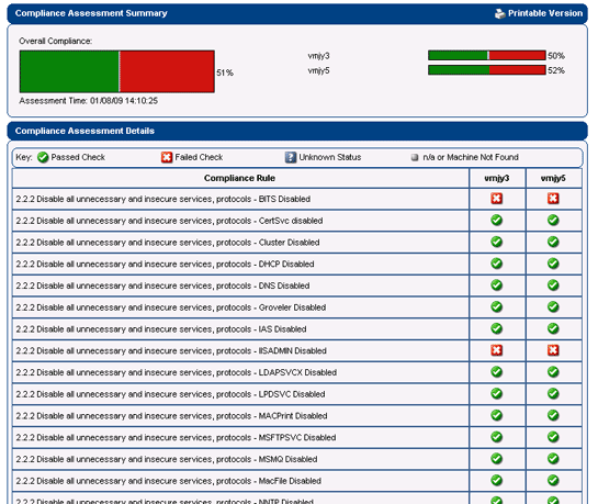 VMware Compliance Checker for PCI | VirtualizationWorks com